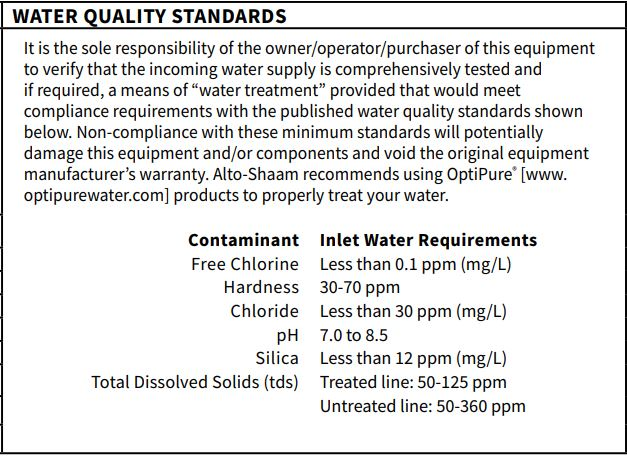 Water Quality Standards Example