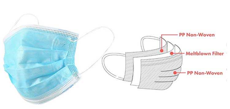 A 3-Ply Disposable Surgical Mask: A popular choice for restaurants & foodservice workers. It is ASTM Level 1 certified.