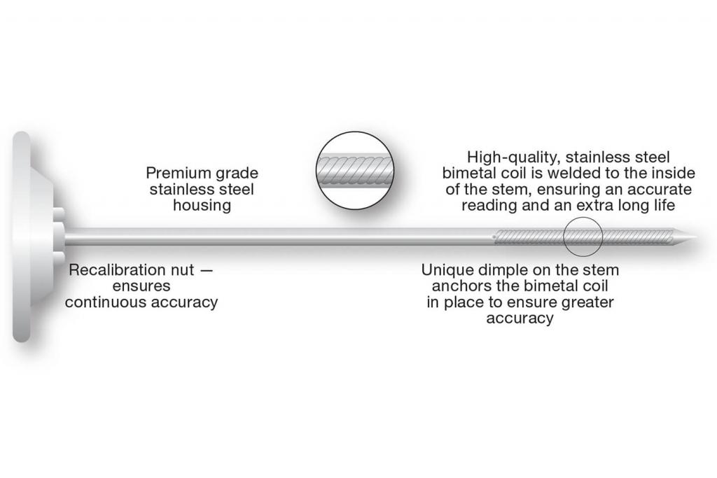 Bimetal thermometer tech illustration by CDN.