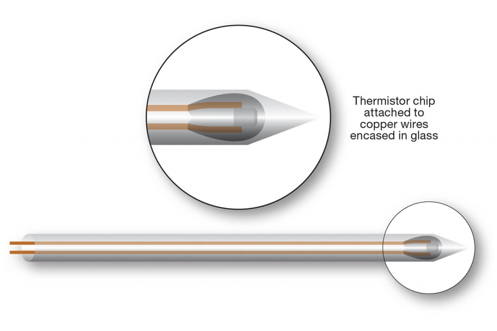 Thermistor thermometer tech illustration by CDN.